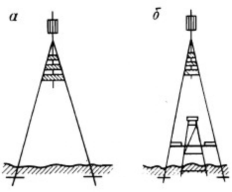 Тур, простые пирамиды