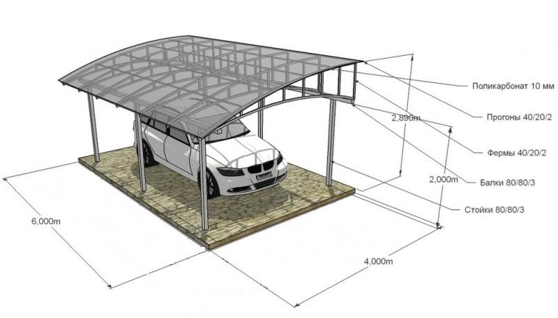 чертеж односкатного навеса для машины
