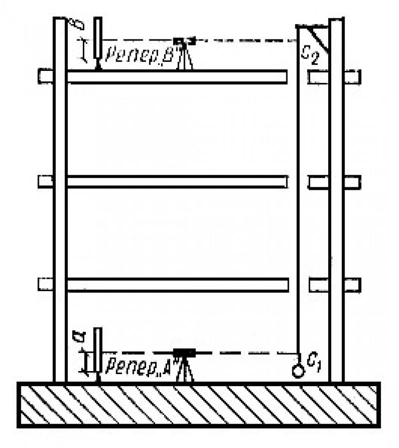 Передача высотных отметок на верхние этажи