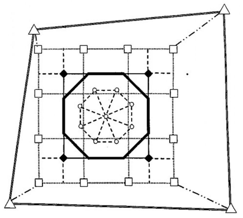 Типовая схема разбивочных сетей строительной площадки.