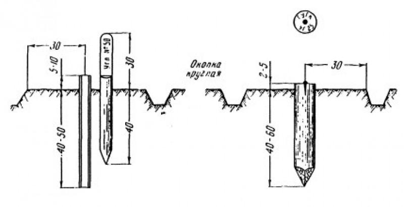 Временные знак из трубы и свайки