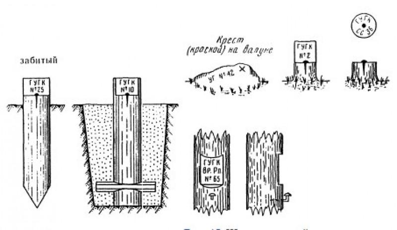 Временные знаки в дереве, столбах, пнях