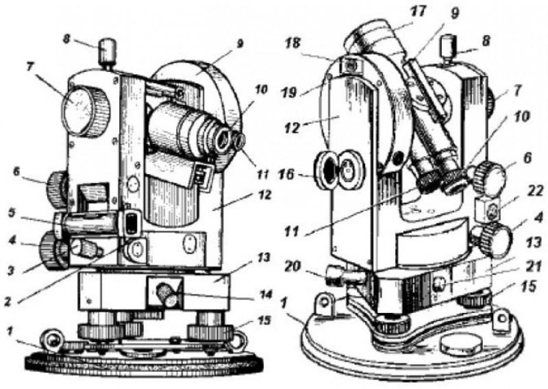 Внешний вид оптического теодолита Т30