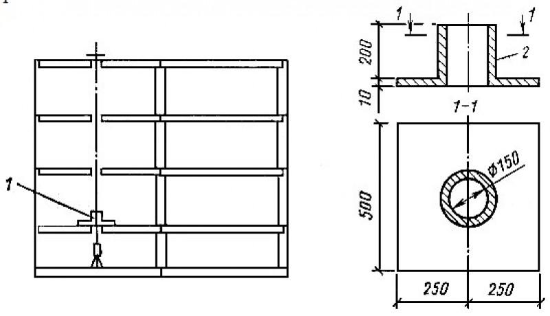 Ловушка, схема ее установки и передачи координат, 1 - ловушка; 2 – труба