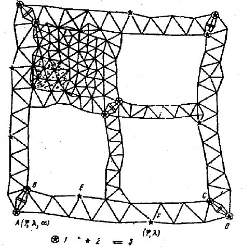 Государственные сети триангуляции.