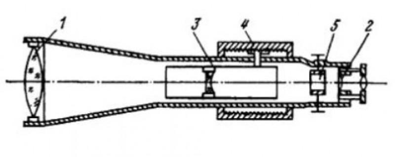 Зрительная труба теодолита.