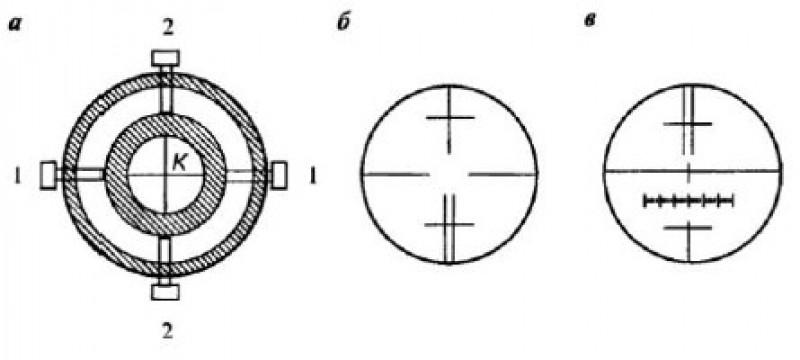 Устройство сетки нитей (а) и изображение в поле зрения окуляра в приборах Т30 (б), Т30М (в).