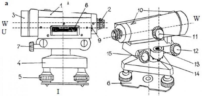 Оптический нивелир - устройство