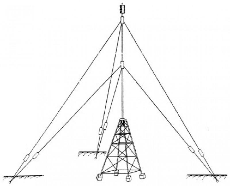 Пирамида-штатив со столиком и выдвижной визирной целью