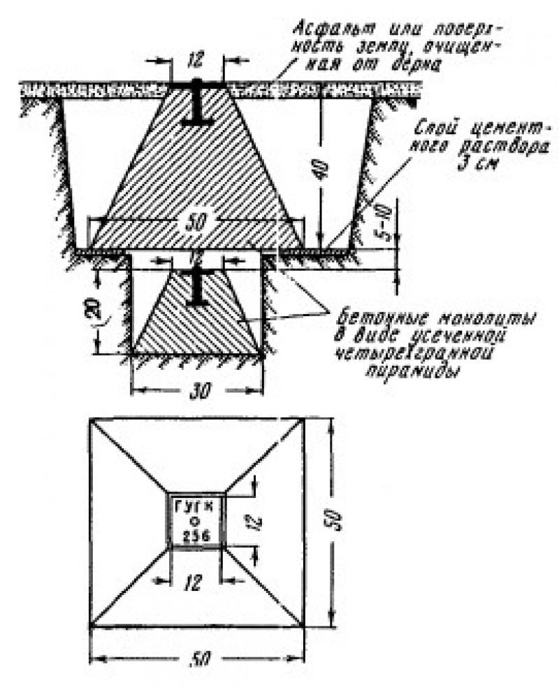 Центр пункта с сезонным промерзанием грунта