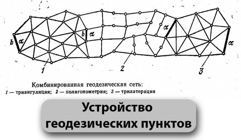 опорная сеть для геодезистов