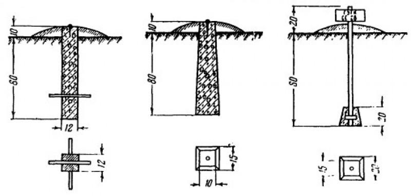Постоянные пункты мз бетонных пилонов и металлических труб